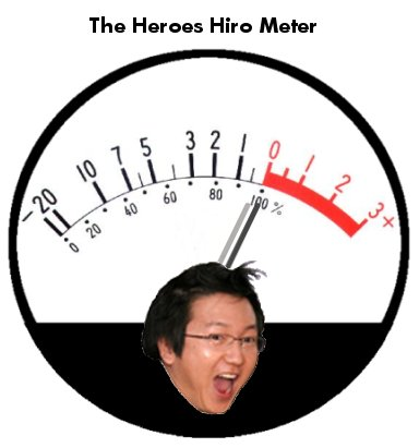 Hiro Meter