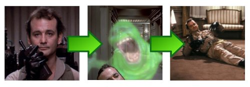 Slimer Knock Down