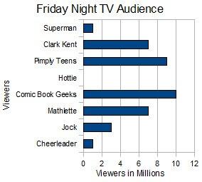 Friday night Audience