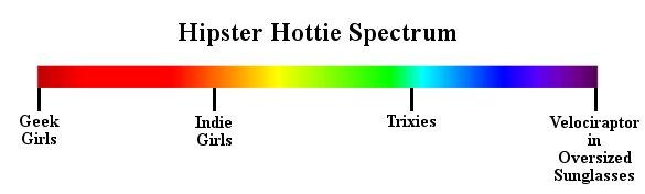 Hipster Hottie Spectrum
